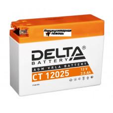 DELTA СТ-12025