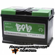 TOPLA EcoDry 70 AGM